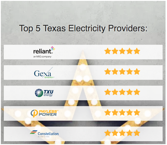 Compare the Top 5 Texas Electricity Companies Based on Texas Electricity Ratings